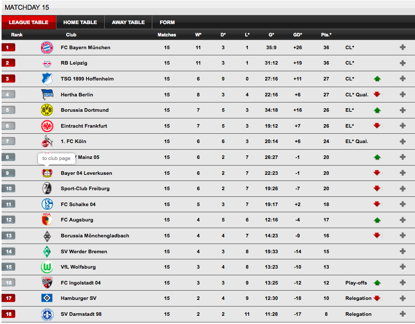 bundesliga-table